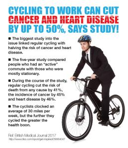 Healthy Biking