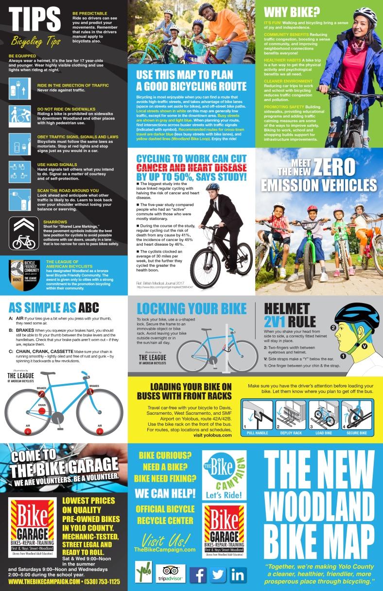 Woodland Bike Guide.jpg